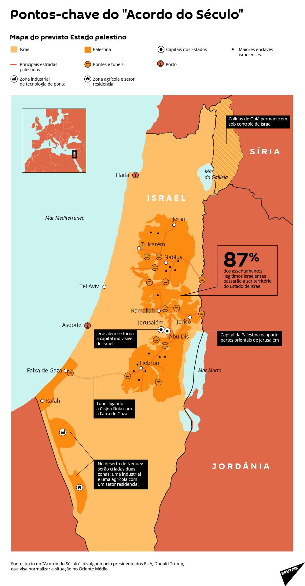 خطة ترامب لحل النزاعات الإسرائيلية الفلسطينية
