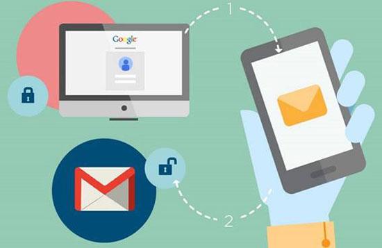 إنشاء وإرسال البريد الإلكتروني، electronico- (13)